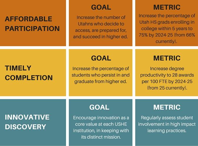 strategic plan goals&metrics